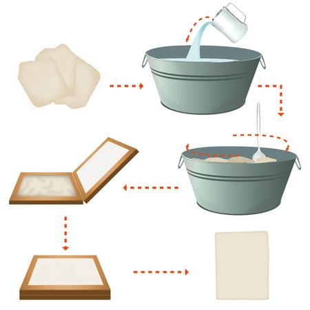 Recycling of paper Stock Photo