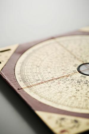 Feng Shui compass, Loupan