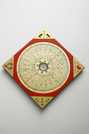 fengshui: Feng Shui compass, Loupan