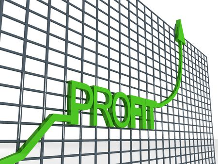 dimentional: side view of three dimentional profit graph