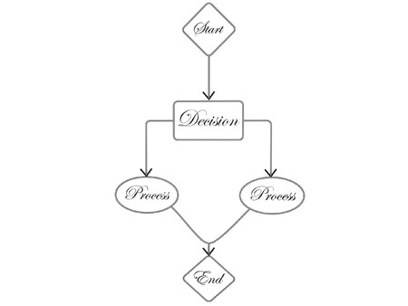 against the flow: 3D flow chart against white background
