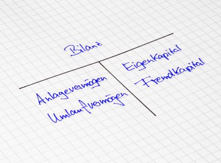 contabilidad financiera cuentas: Balance financiero - concepto financiero sobre un papel blanco