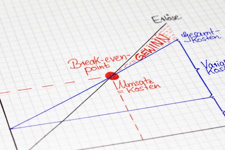 outgoings: Economic calculation: break-even point in graphic overview