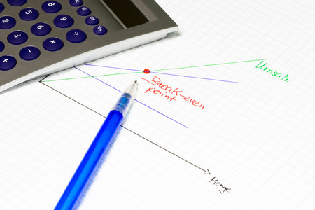 accountancy: Economic calculation: break-even point in graphic overview