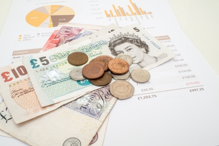 expenditure: Monthly Expenditure Budgeting, British Pound Sterling