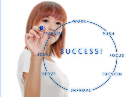 Defocused Asian woman Writing success strategy, selective focus Stock Photo
