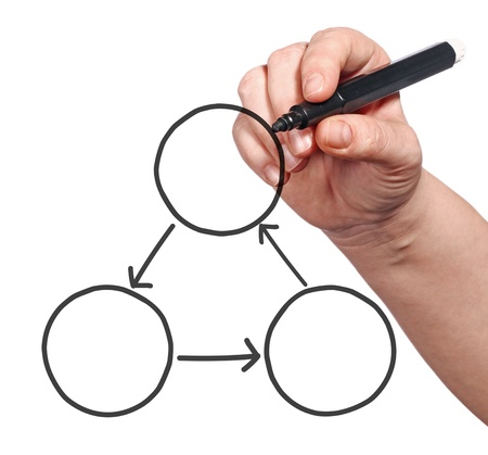 Human hand of presenter drawing cycling process in three phases. photo
