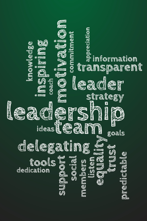 green chalkboard: Leadership wordcloud on green chalkboard background