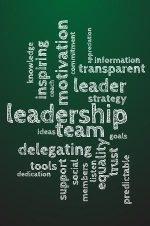 predictable: Leadership wordcloud on green chalkboard background
