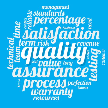 wordcloud: Quality wordcloud on blue background