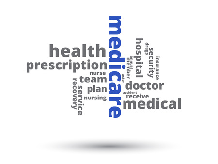 wordcloud: Medicare wordcloud on white background