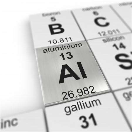 Periodic table of elements, focused on aluminium  Standard-Bild