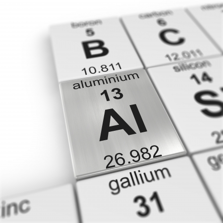 Periodic table of elements, focused on aluminium  photo