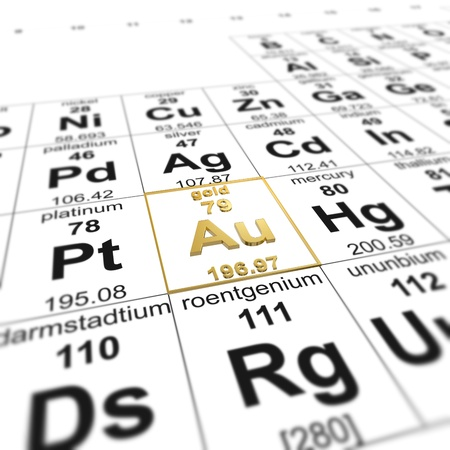 Periodic table of elements, focused on gold