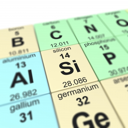 Periodic table of elements, focused on silicon