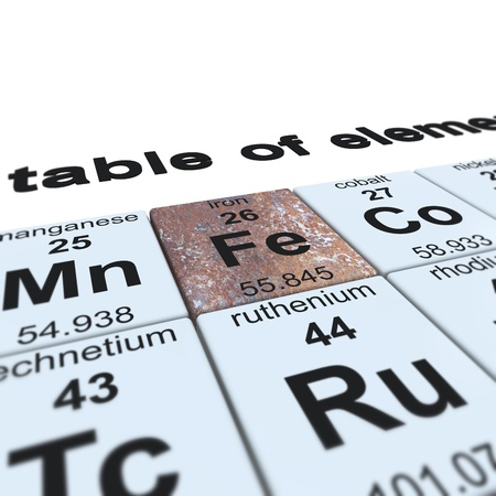 periodic: Periodic table of elements, focused on iron  Stock Photo