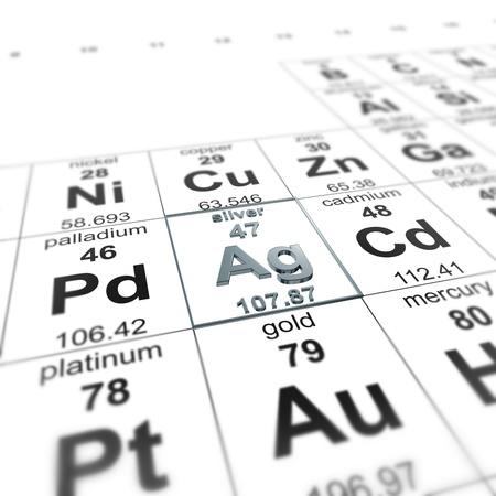 Periodic table of elements, focused on silver