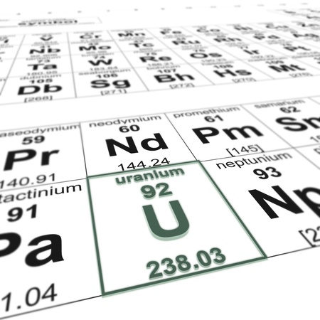Periodic table of elements, focused on uranium