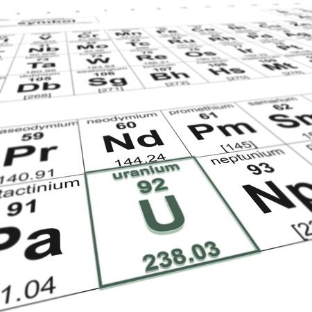 uranium: Periodic table of elements, focused on uranium