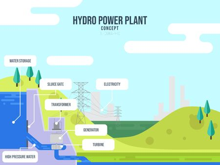 Side view of hydro power plant building concept, infographic element describing work principle of hydro power plant, dam with opened gate and flowing water, vector illustration, flat style.