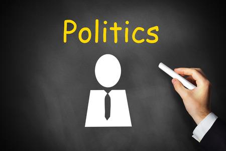 minister of war: businessmans hand writing politics on black chalkboard