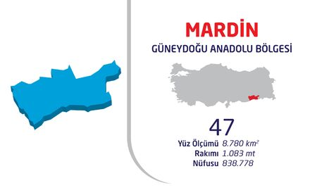 Mardin.-The-cities-of-Turkey. Area. Height. The Population. Region