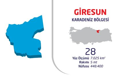 Giresun.-The-cities-of-Turkey. Area. Height. The Population. Region Stock Photo