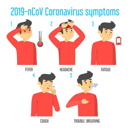 Coronavirus infographic banner vector isolated. Symptoms of disease. Respiratory infection outbreak, epidemic illness. Fever, cough and shortness of breath.