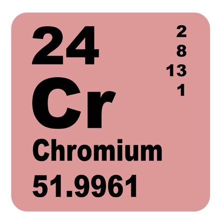 Vanadium is a chemical element with symbol V and atomic number 23.