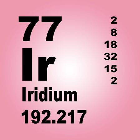 Iridium is a chemical element with symbol Ir and atomic number 77.