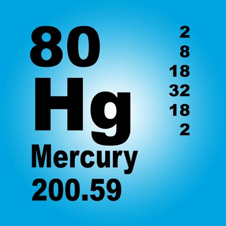 Mercury is a chemical element with symbol Hg and atomic number 80.