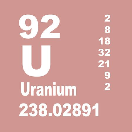Uranium is a chemical element with symbol U and atomic number 92.