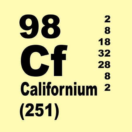 Californium is a radioactive metallic chemical element with symbol Cf and atomic number 98.