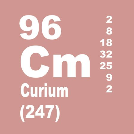 Curium is a transuranic radioactive chemical element with symbol Cm and atomic number 96.