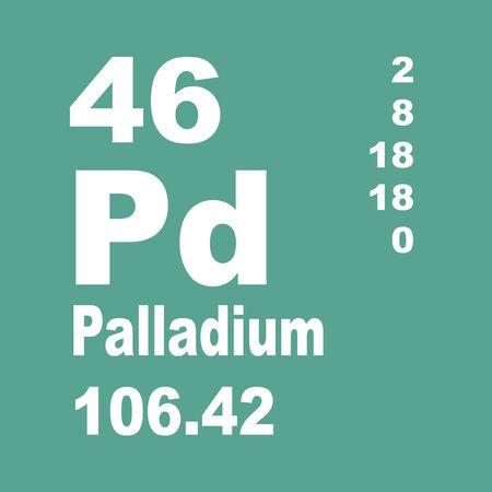 El paladio es un elemento químico de símbolo Pd y número atómico 46.