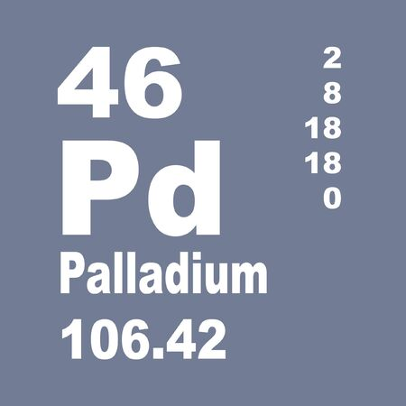 Palladium is a chemical element with symbol Pd and atomic number 46.