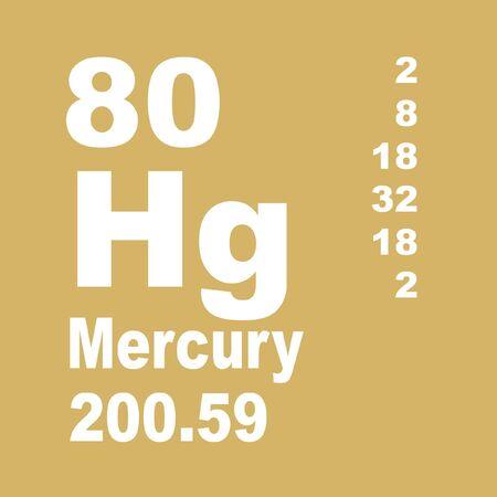 El mercurio es un elemento químico de símbolo Hg y número atómico 80.