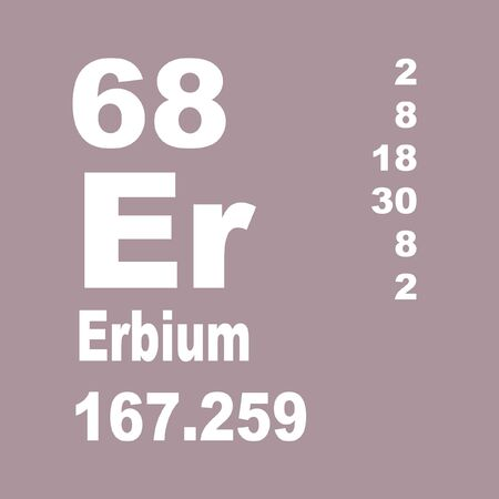 Erbium is a chemical element in the lanthanide series, with symbol Er and atomic number 68. Stock Photo