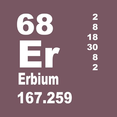 Erbium is a chemical element in the lanthanide series, with symbol Er and atomic number 68. Stock fotó