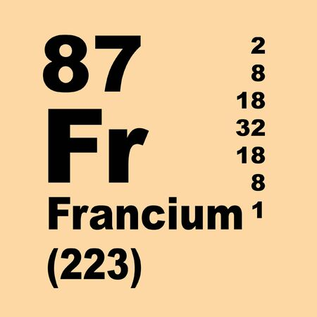 Francium is a chemical element with symbol Fr and atomic number 87.