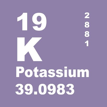Potassium is a chemical element, symbol K (derived from Neo-Latin kalium).