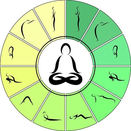 shiva: Illustration de Yoga Surya Namaskara Illustration