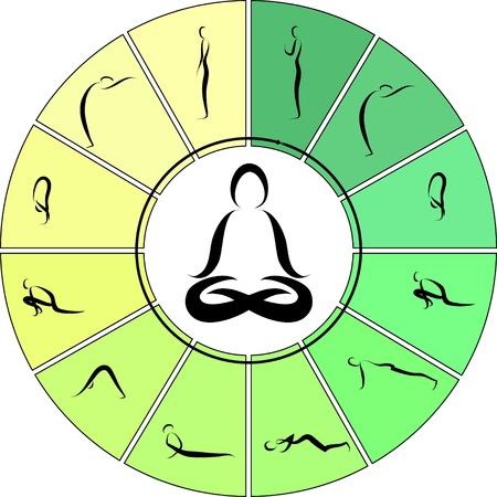 asana: Illustration of Yoga Surya Namaskara