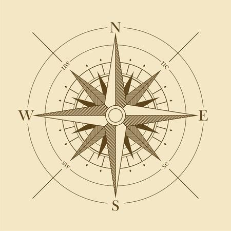 kompassrose: Vector oldstyle Windrose Kompass