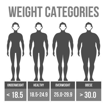 obesity: Man body mass index infographics. Stock Photo