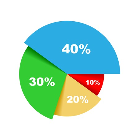 Colorful Business Pie Chart for Your Documents, Reports and Presentations. Vector Vector