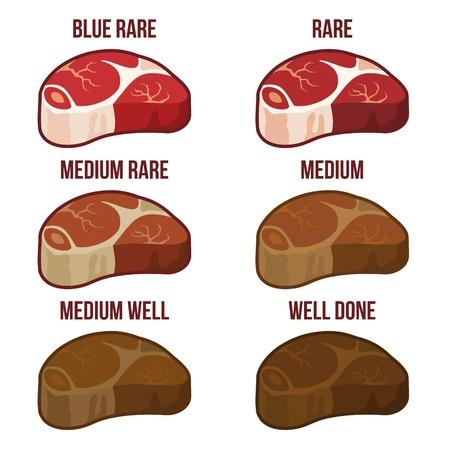 Degrees of Steak Icons Set