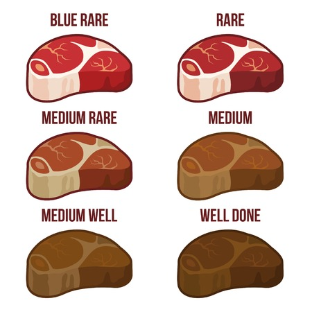 steak beef: Degrees of Steak Icons Set