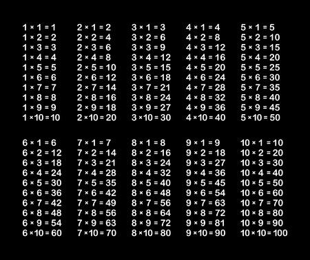 time table: Multiplication Table on Black School Blackboard
