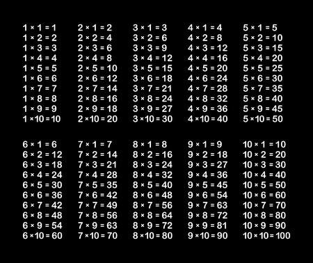 Multiplication Table on Black School Blackboard  Vector